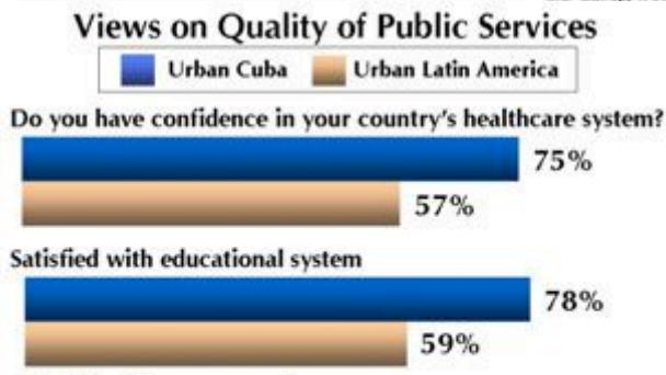 Cuba healthcare